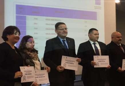 Pančevo dobilo priznanje Državne revizorske institucije